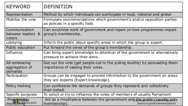 pressure group essays A pressure group is an association that may be formal or informal, whose purpose it is to further the interests of a specific section of society or to promote a.