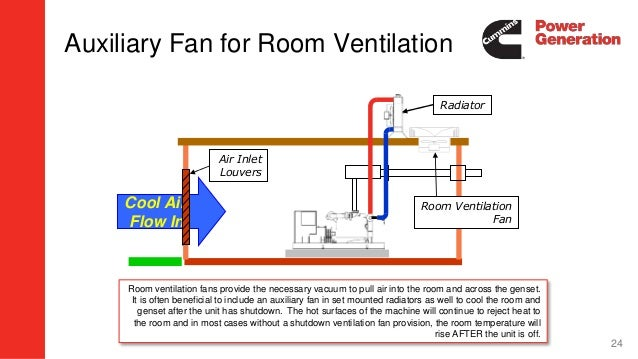 3 remote cooling applications for Room design generator