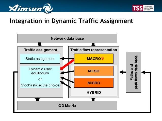 Traffic assignment