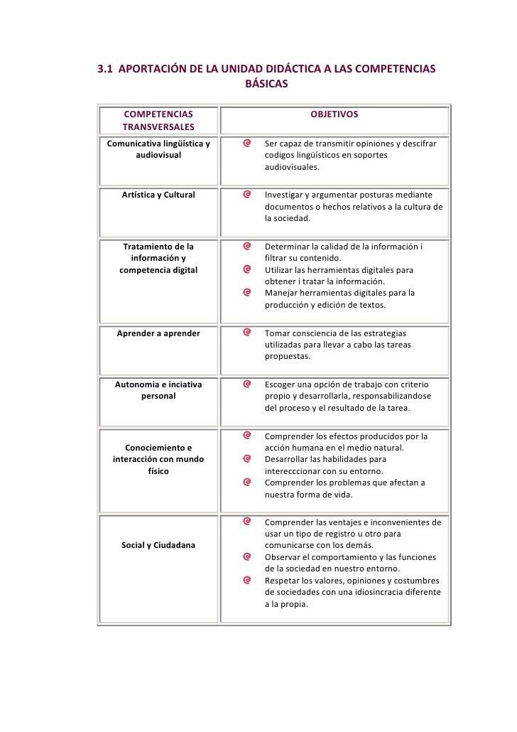 3.1  APORTACIÓN DE LA UNIDAD DIDÁCTICA A LAS COMPETENCIAS BÁSICAS<br />COMPETENCIAS TRANSVERSALESOBJETIVOSComunicativa lin...