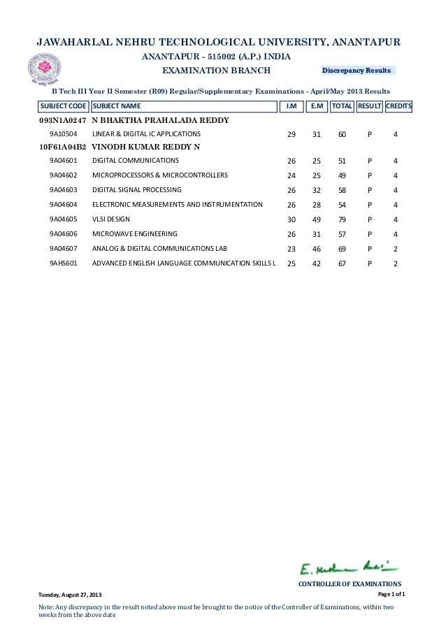JAWAHARLAL NEHRU TECHNOLOGICAL UNIVERSITY, ANANTAPUR ANANTAPUR - 515002 (A.P.) INDIA EXAMINATION BRANCH B Tech III Year II...
