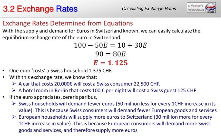 exchange rates essay