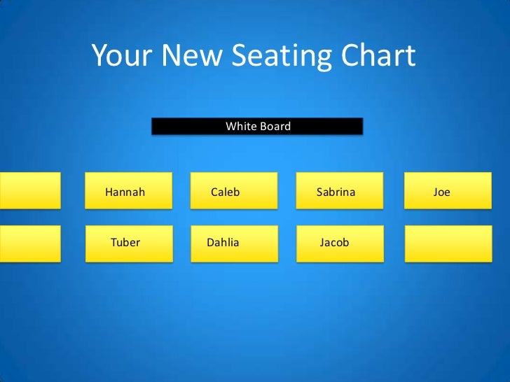 Your New Seating Chart<br />White Board<br />Joe<br />Sabrina<br />Caleb<br />Hannah<br />Jacob<br />Dahlia<br />Tuber<br />