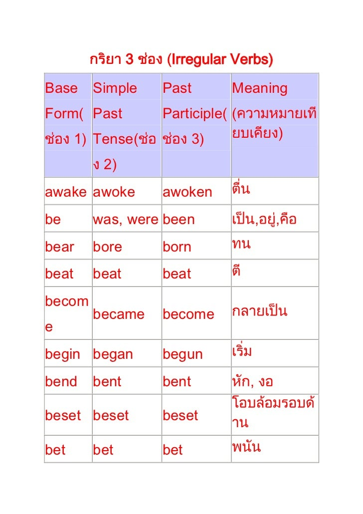 3    Irregular Verbs)Base     Simple     Past        MeaningForm( Past          Participle( (       1) Tense(           3)...