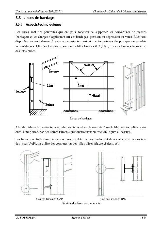 Constructions métalliques (2013/2014) Chapitre 3 : Calcul de Bâtiments Industriels A. BOUROUBA Master 1 (M&S) 3-9 3.3 Liss...