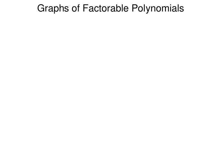 3.3 graphs of factorable polynomials and rational functions