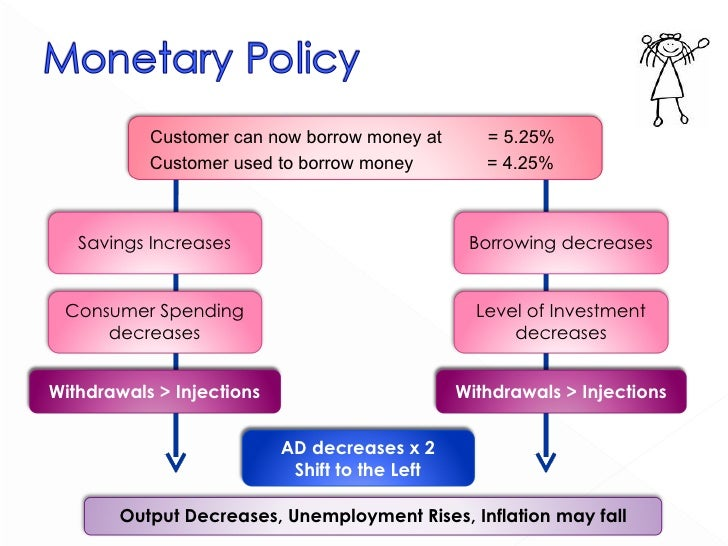 fiscal policy in the uk economy Assgnmt 2 uk economy - free download as word doc (doc / docx), pdf file (pdf), text file (txt) or read online for free.