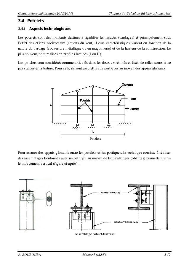 Constructions métalliques (2013/2014) Chapitre 3 : Calcul de Bâtiments Industriels A. BOUROUBA Master 1 (M&S) 3-12 3.4 Pot...