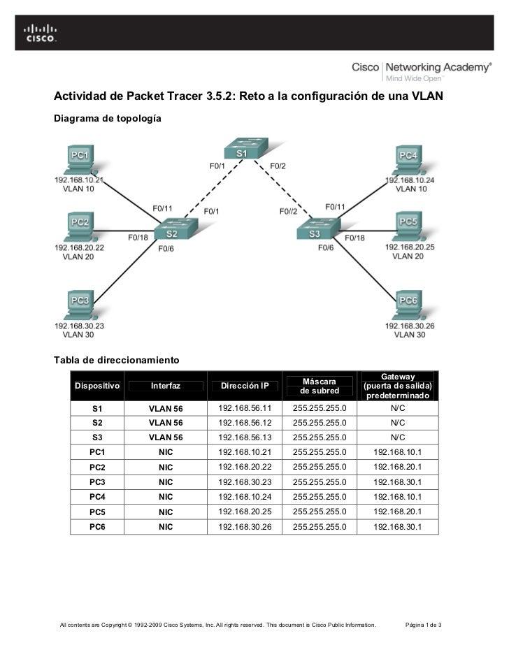Actividad de Packet Tracer 3.5.2: Reto a la configuración de una VLANDiagrama de topologíaTabla de direccionamiento       ...