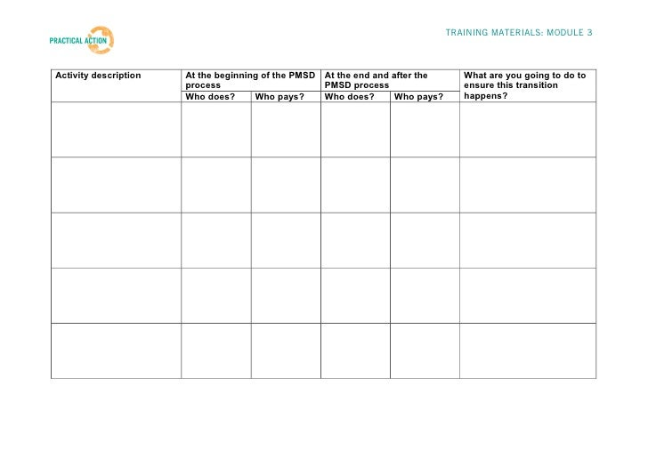 puter Parts Worksheet besides Nationalities And Countries Worksheet ...