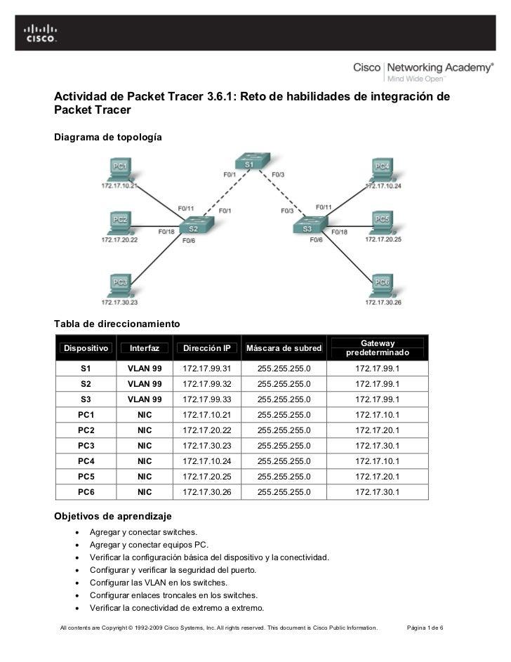 Actividad de Packet Tracer 3.6.1: Reto de habilidades de integración dePacket TracerDiagrama de topologíaTabla de direccio...