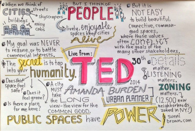 TED 2014 Visual Blog Series with LinkedIn (#3)