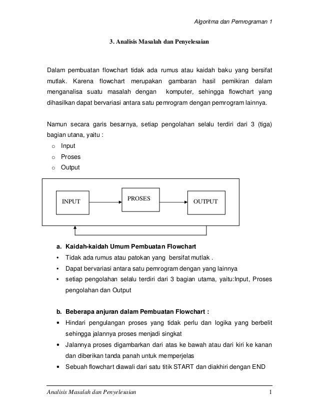 3. analisis masalah dan penyelesaian