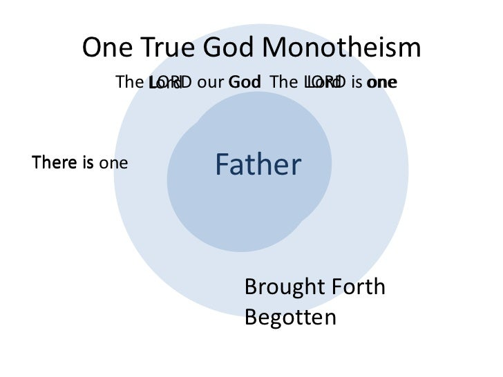 One True God Monotheism<br />The LORD our God<br />The LORD is one<br />one<br />God<br />Lord<br />Lord<br />Father<br />...