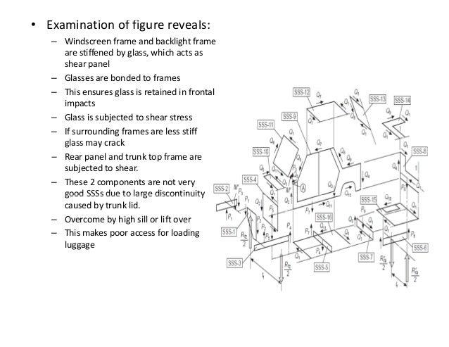 3 Automotive Chassis Design V2