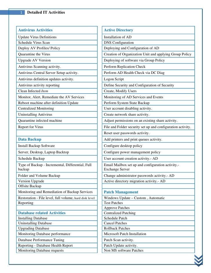 1       Detailed IT Activities                 Antivirus Activities                                     Active Directo...