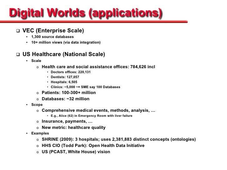 Digital Worlds (applications) q   VEC (Enterprise Scale)        • 1,300 source databases        • 10+ million views (v...