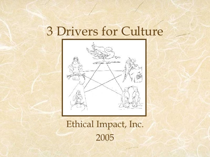 3 Drivers for Culture Ethical Impact, Inc. 2005