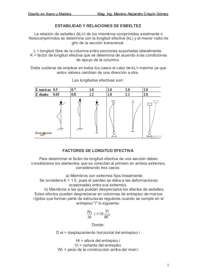 Diseño en Acero y Madera Mag. Ing. Máximo Alejandro Crispín GómezESTABILIDAD Y RELACIONES DE ESBELTEZLa relación de esbelt...