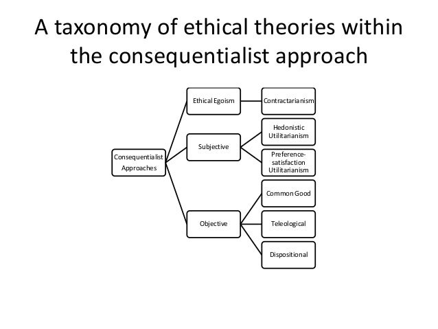 ethical theory of hedonism But his commitment to hedonism remained unshakeable throughout his life what kind of hedonism did sidgwick avow unlike certain of his predecessors, sidgwick clearly distinguished between the descriptive and the prescriptive or normative: utilitarianism is an ethical, and not a psychological doctrine: a theory not of.