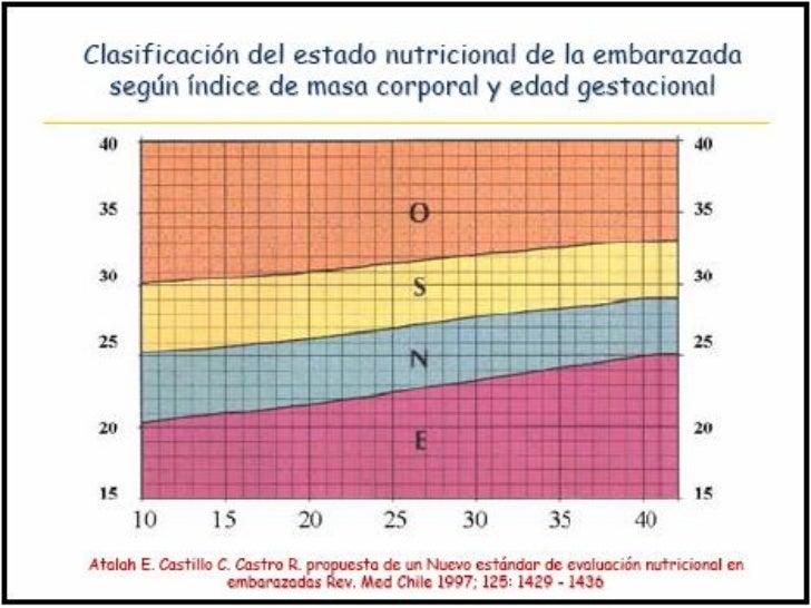 Partes dieta para eliminar grasa corporal y celulitis