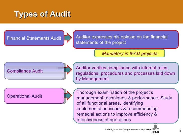 internal and external auditing Explore frequently asked questions about the internal audit profession how do internal and external auditors differ and how should they relate.