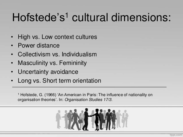 Dimensionalizing Cultures: The Hofstede Model in Context