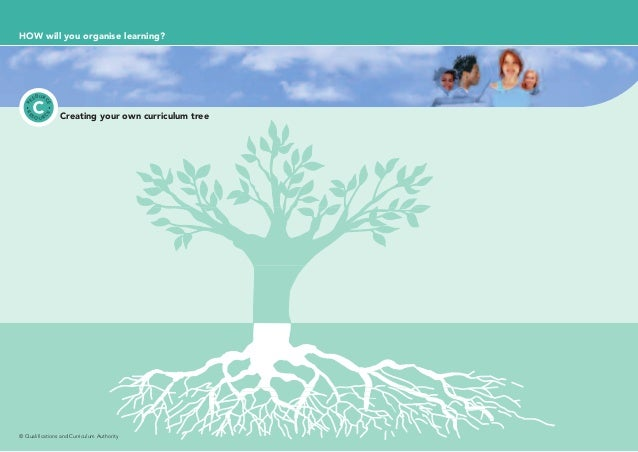 HOW will you organise learning? Creating your own curriculum tree RE SOUR C E •RE S O U R C E• © Qualifications and Curric...