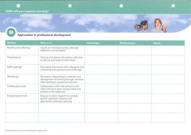 3. how will you organise learning co dev toolkit - resource gr.m(ep)