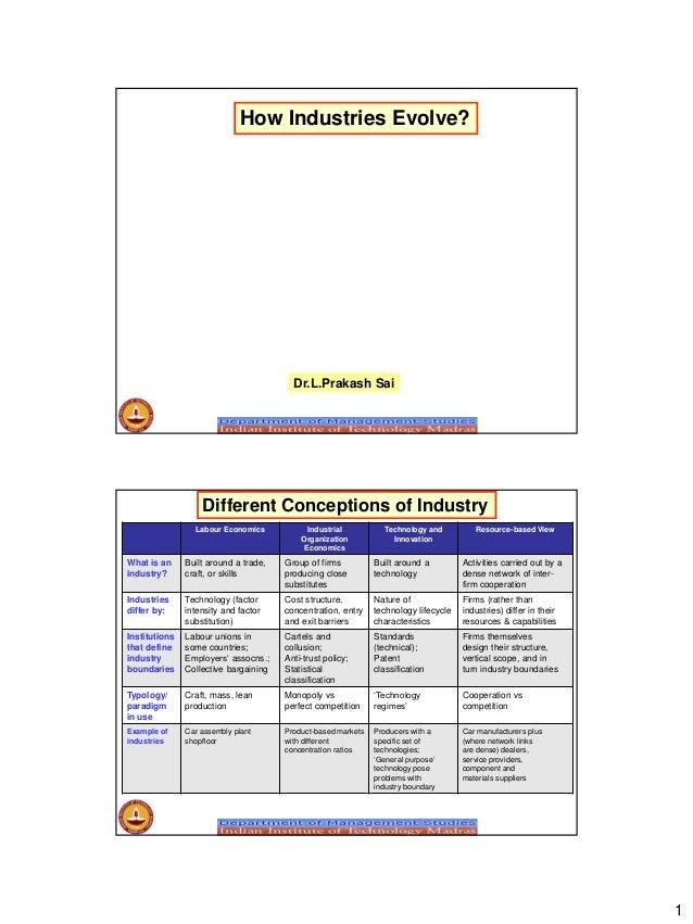1 How Industries Evolve? Dr.L.Prakash Sai Labour Economics Industrial Organization Economics Technology and Innovation Res...