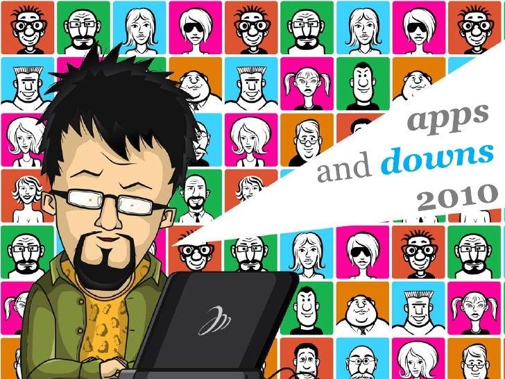 Aplikacji klasyfikacja          brand apps             social apps                         social games   aplikacje użytec...