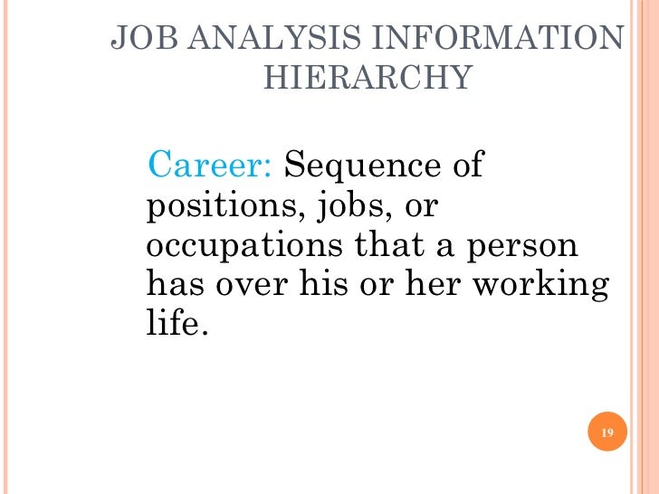 career plan analysis paper Mgt 521 week 6 career plan analysis paper write a paper of no more than 350 words, based on the career interests profiler, describing how this course applies to your.