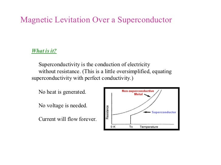 3.magnetic levitation over a superconductor
