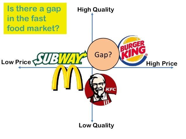 mcdonalds customer gap analysis