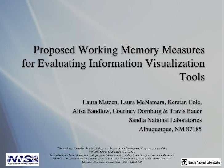 Proposed Working Memory Measures for Evaluating Information Visualization Tools.