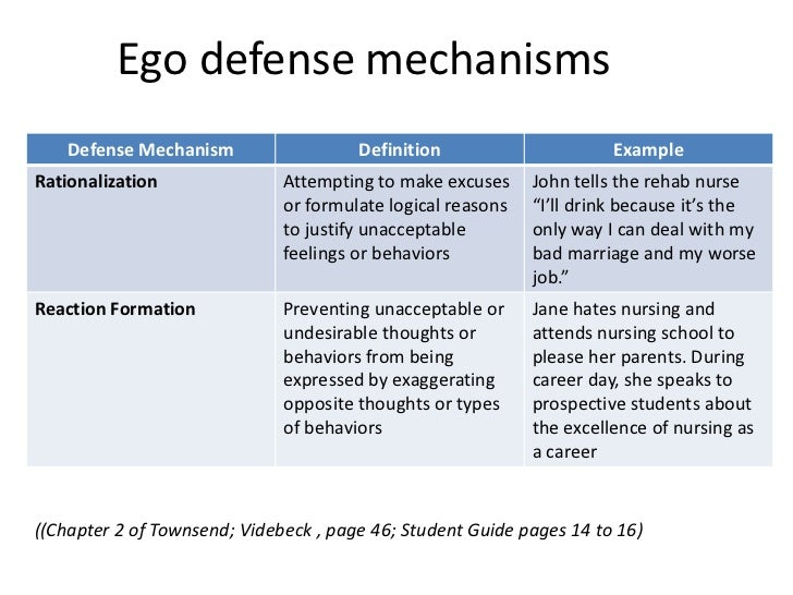 defense mechanisms-psychology essay 4 identification identification as a defense mechanism is the identification of yourself with causes, groups, heroes, leaders, movie stars, organizations, religions, sports stars, or whatever you perceive as being good self-concepts or self-images.