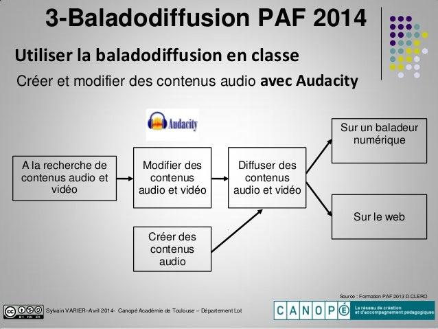 Sylvain VARIER–Avril 2014- Canopé Académie de Toulouse – Département Lot Source : Formation PAF 2013 D.CLERO Utiliser la b...