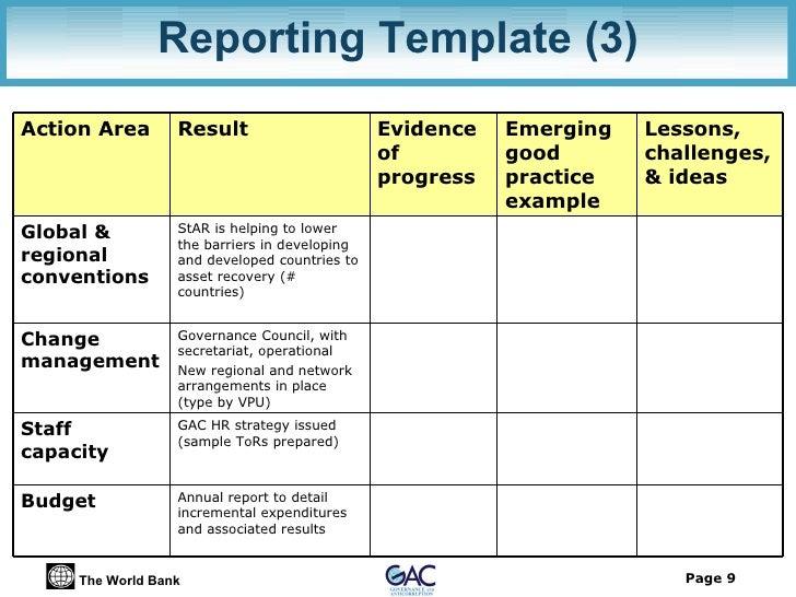 Collaborative Agreement Sample E
