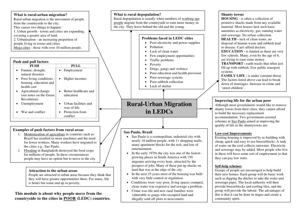 an analysis of the topic of the persistent rural urban migration Classes have distinct migration patterns the analysis is based on class and rural-urban migration the topic is limited to rural to urban.
