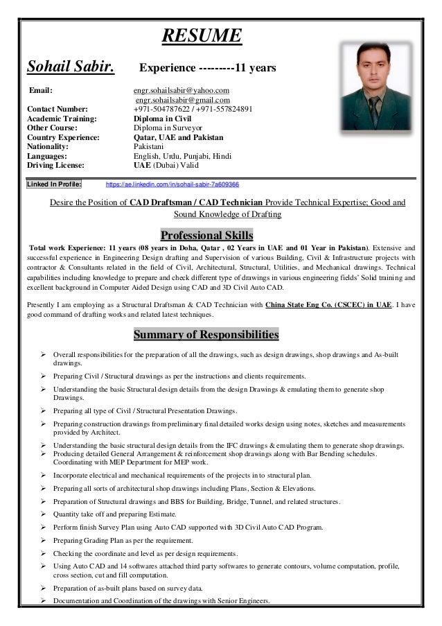 3 sohail sabir resume update 19 sep 2016 inf
