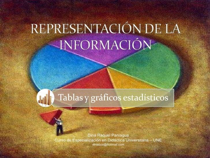 Dina Raquel Paniagua Curso de Especialización en Didáctica Universitaria – UNE [email_address]