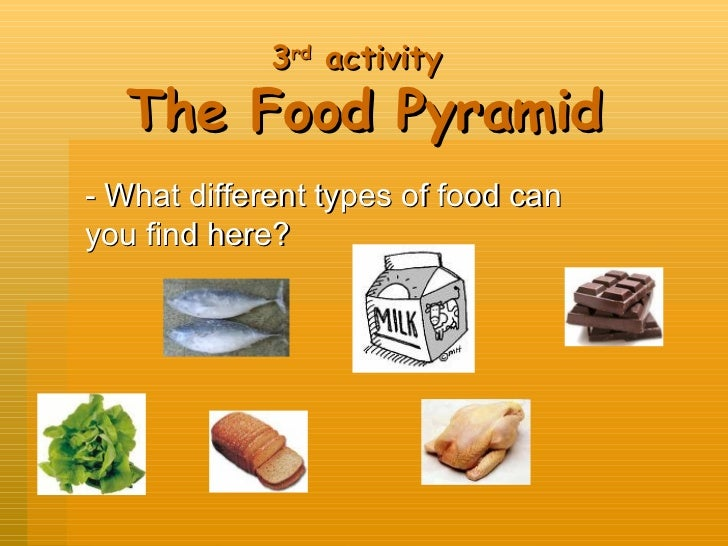3 rd  activity  The Food Pyramid - What different types of food can you find here?