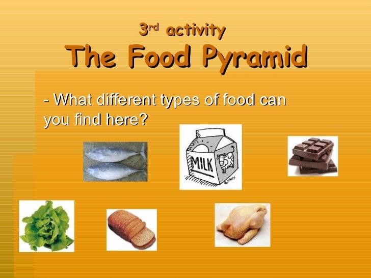 3. the food pyamid