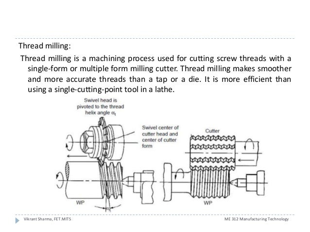 3.thread manufacturing