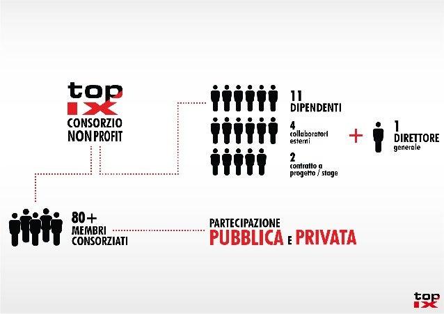 19 Luglio 2013 - Il Futuro della Televisione - Andrea Casalegno - Top-IX