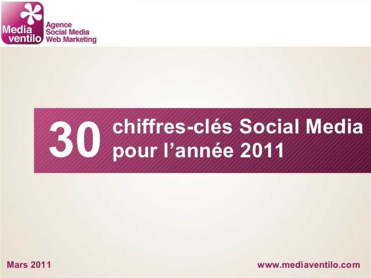 www.mediaventilo.com chiffres-clés Social Media pour l'année 2011 30 Mars 2011
