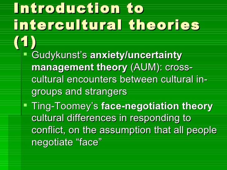 intercultural communications 2 essay Essay verfassen hilfers tok essay exemplars what is business communication essay related post of intercultural communication academic essays.