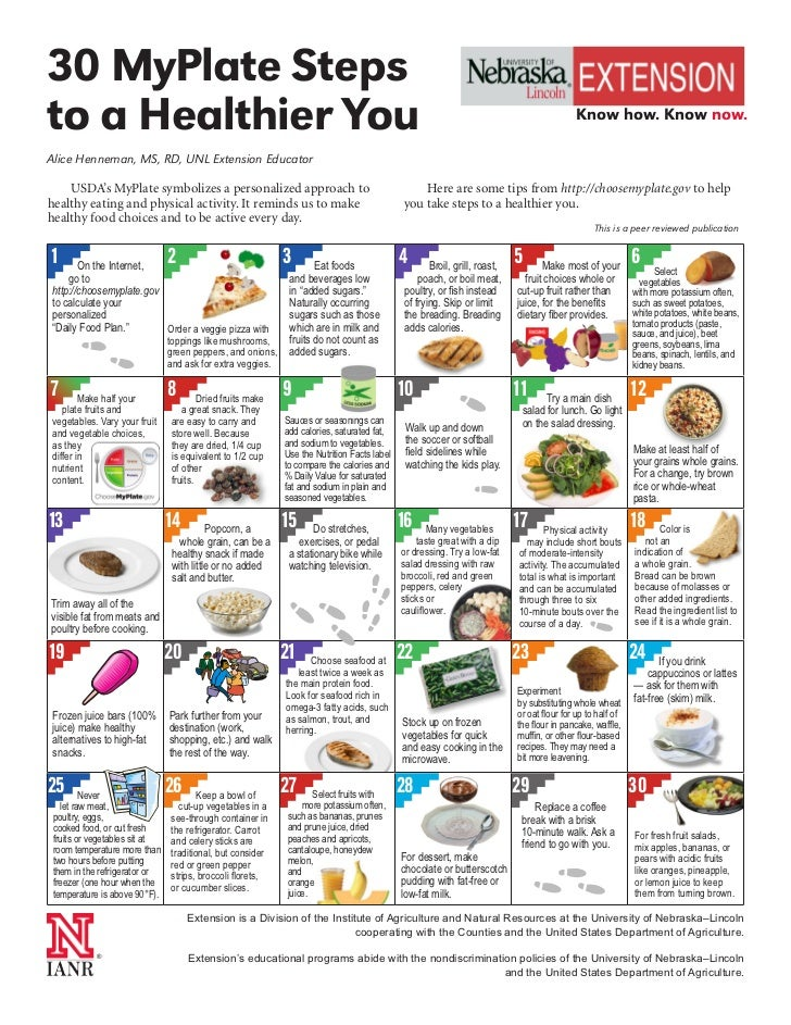 30 MyPlate Steps to a Healthier You!