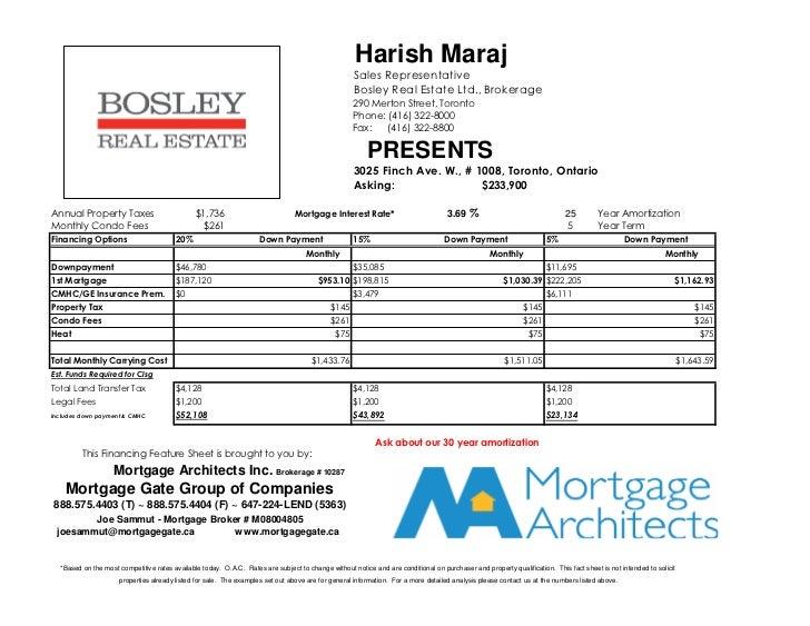 Harish Maraj                                                                                                    Sales Repr...