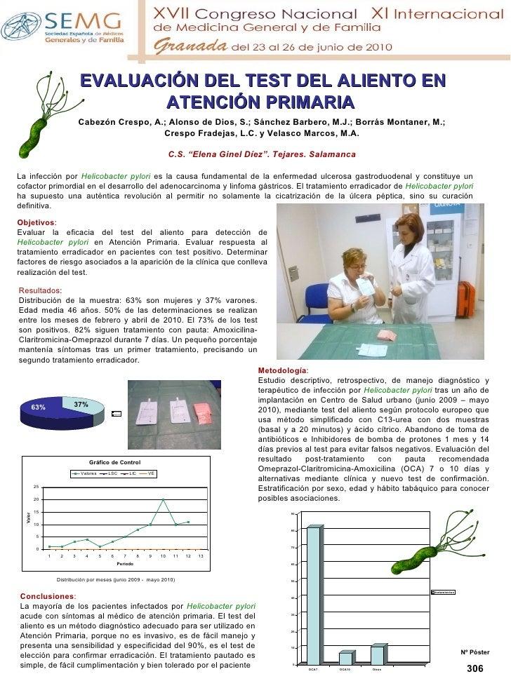 Presentación 306: EVALUACIÓN DEL TEST DEL ALIENTO EN ATENCIÓN PRIMARIA